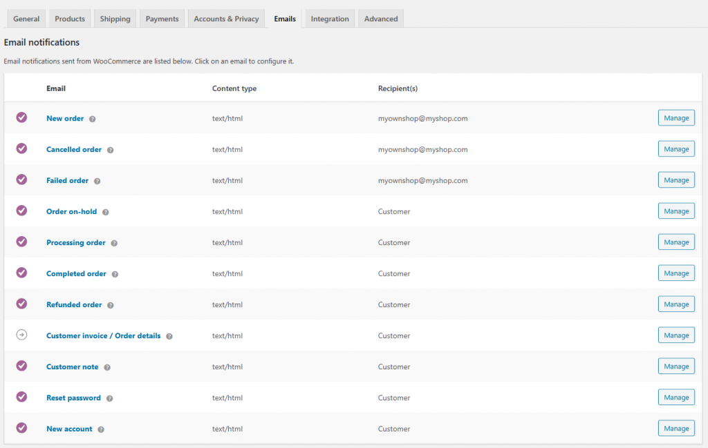 WooCommerce Customize Emails